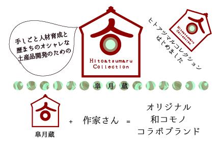 hitoatsumaru
